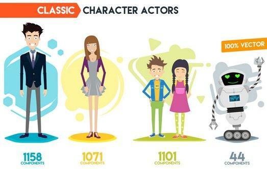 جعبه ابزار تریلر و کارکتر موشن گرافیک AinTrailers Character Animation Builder